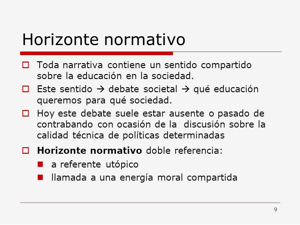 Horizonte normativo Toda narrativa contiene un sentido compartido sobre la educación en la sociedad.