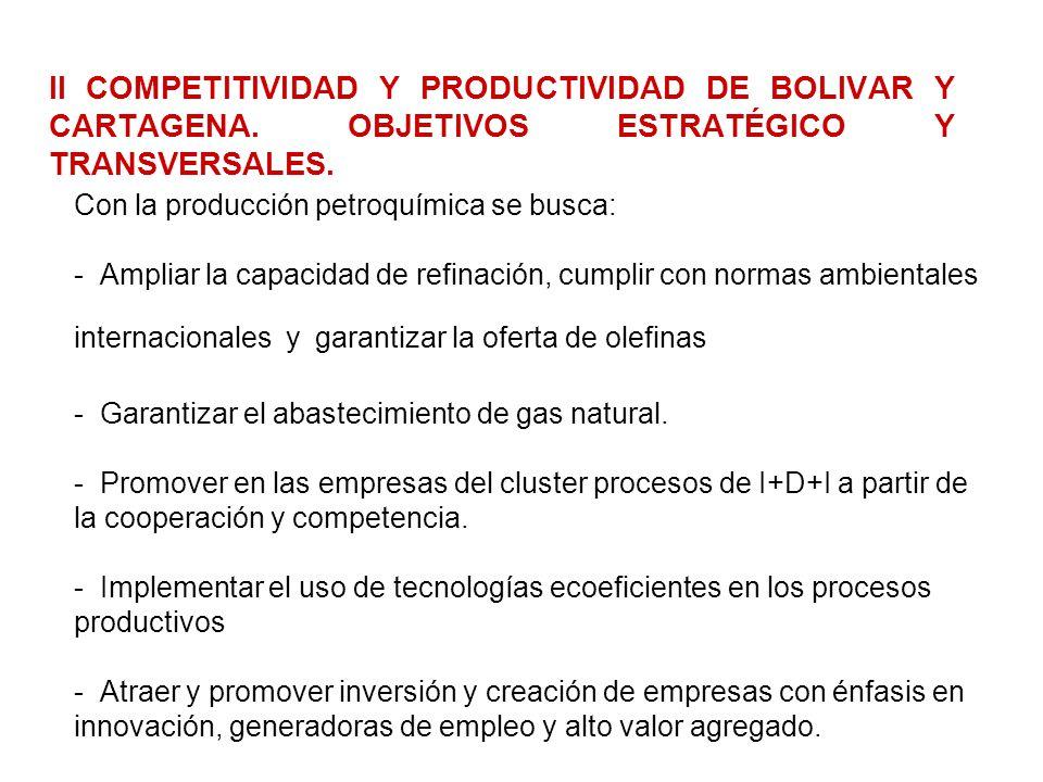 II COMPETITIVIDAD Y PRODUCTIVIDAD DE BOLIVAR Y CARTAGENA