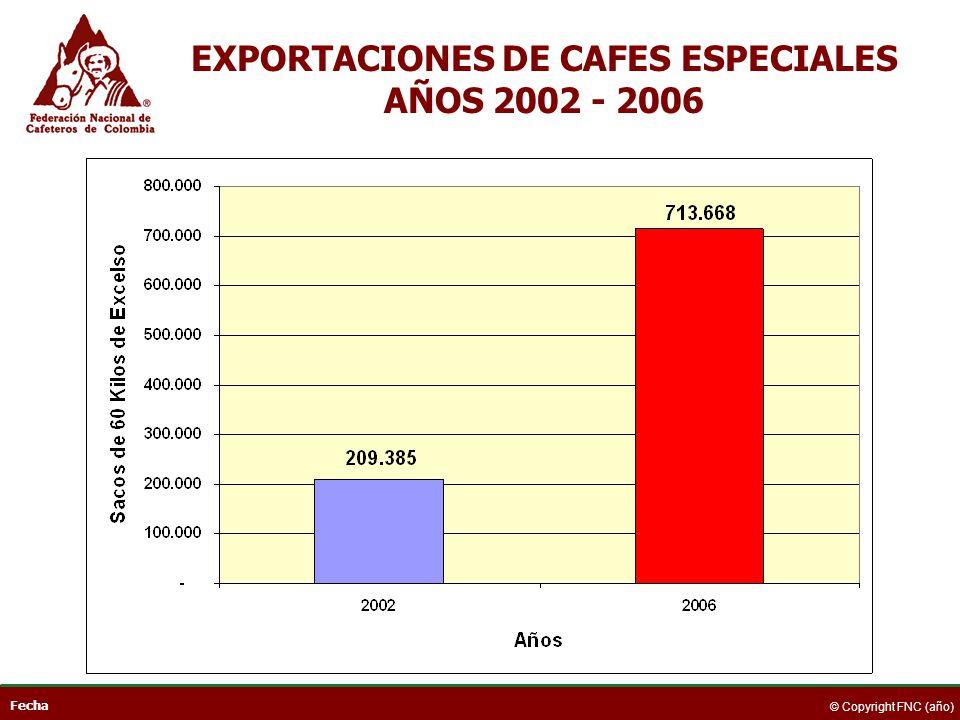 EXPORTACIONES DE CAFES ESPECIALES AÑOS 2002 - 2006