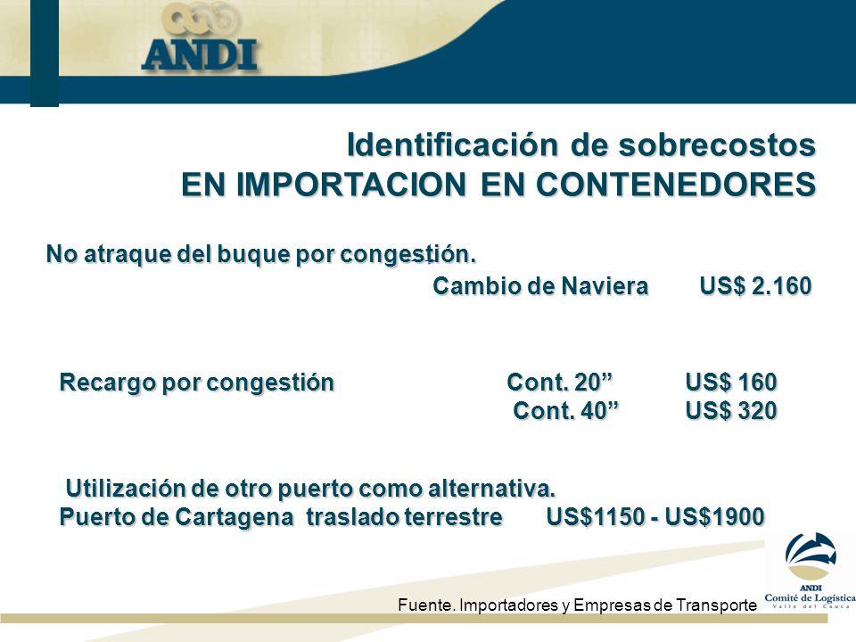 Identificación de sobrecostos EN IMPORTACION EN CONTENEDORES