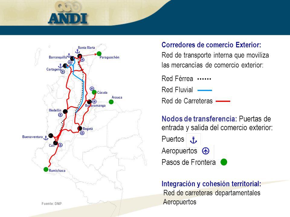 Corredores de comercio Exterior: Red de transporte interna que moviliza las mercancías de comercio exterior: