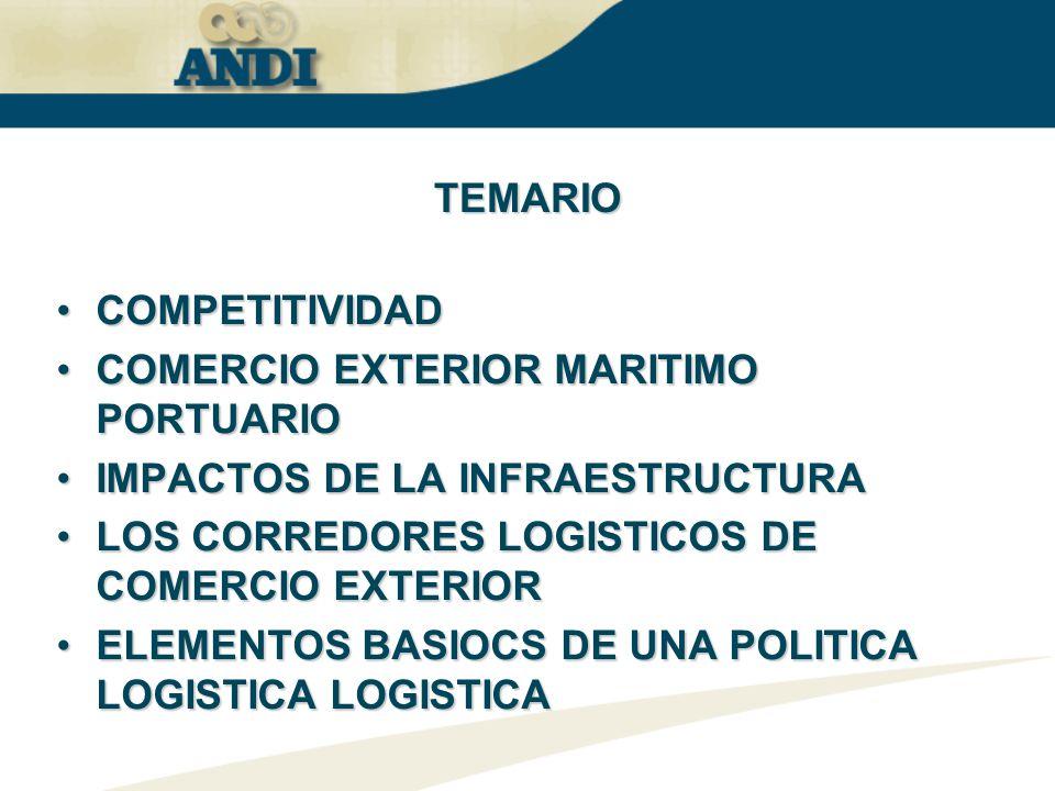 TEMARIO COMPETITIVIDAD. COMERCIO EXTERIOR MARITIMO PORTUARIO. IMPACTOS DE LA INFRAESTRUCTURA. LOS CORREDORES LOGISTICOS DE COMERCIO EXTERIOR.