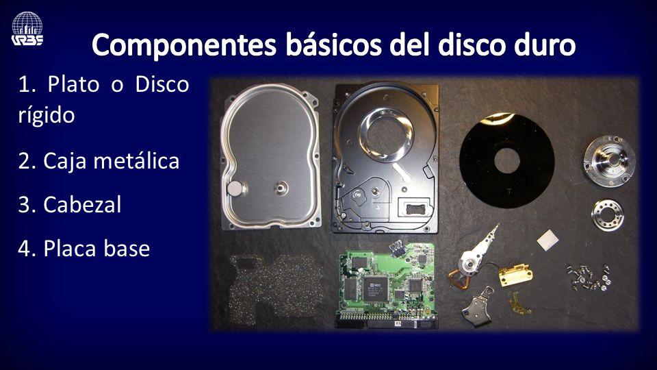 Componentes básicos del disco duro