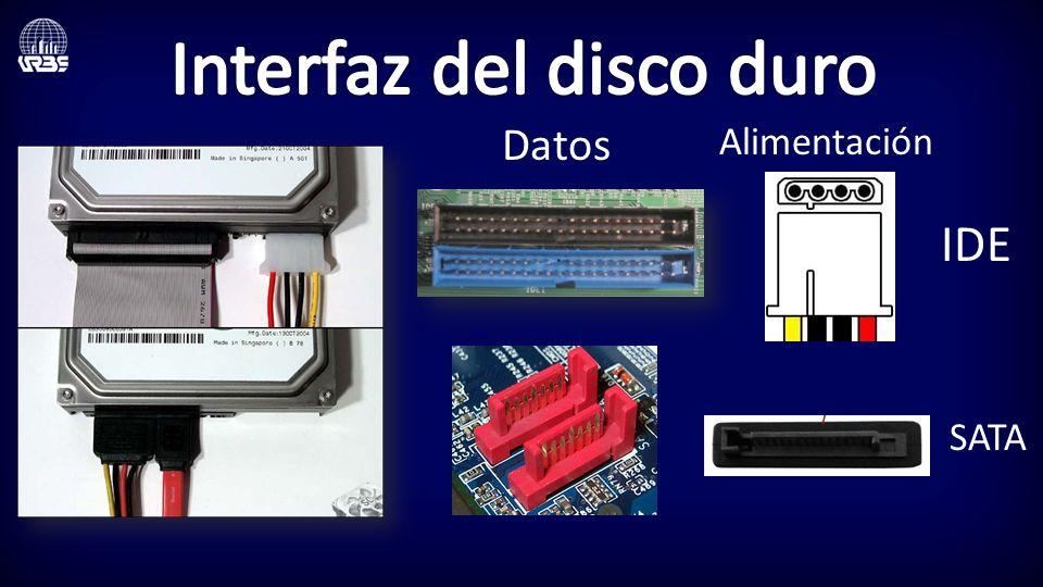 Interfaz del disco duro