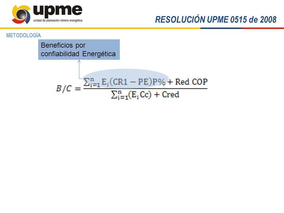 RESOLUCIÓN UPME 0515 de 2008 Beneficios por confiabilidad Energética