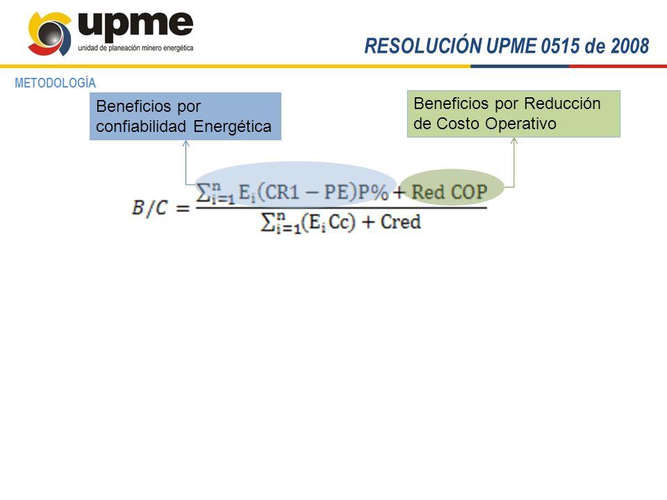 RESOLUCIÓN UPME 0515 de 2008 METODOLOGÍA. Beneficios por confiabilidad Energética.
