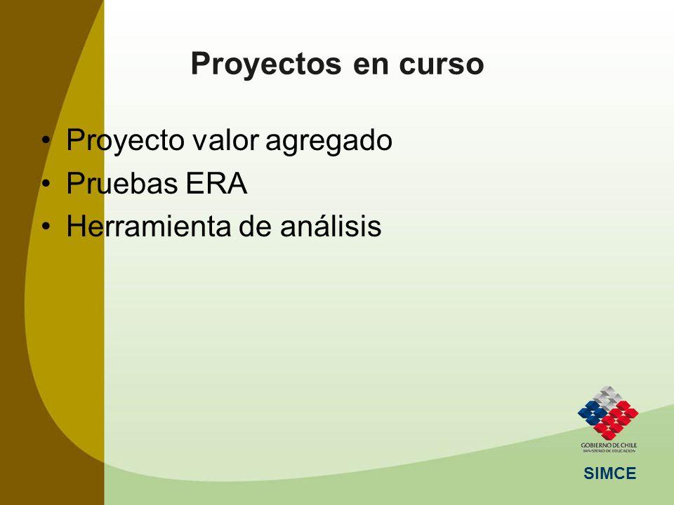 Proyectos en curso Proyecto valor agregado Pruebas ERA