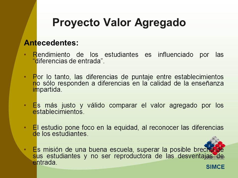 Proyecto Valor Agregado