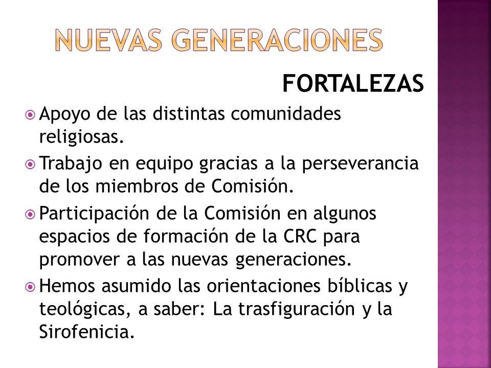 NUEVAS GENERACIONES FORTALEZAS