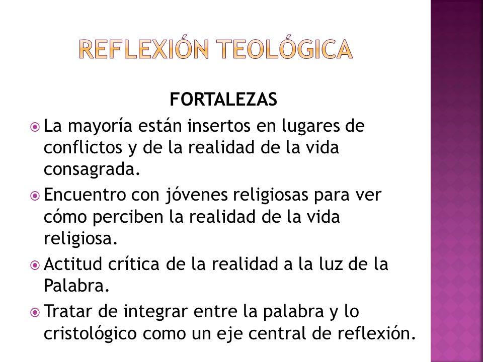 REFLEXIÓN TEOLÓGICA FORTALEZAS