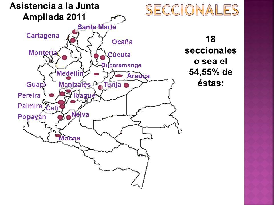SECCIONALES Asistencia a la Junta Ampliada 2011