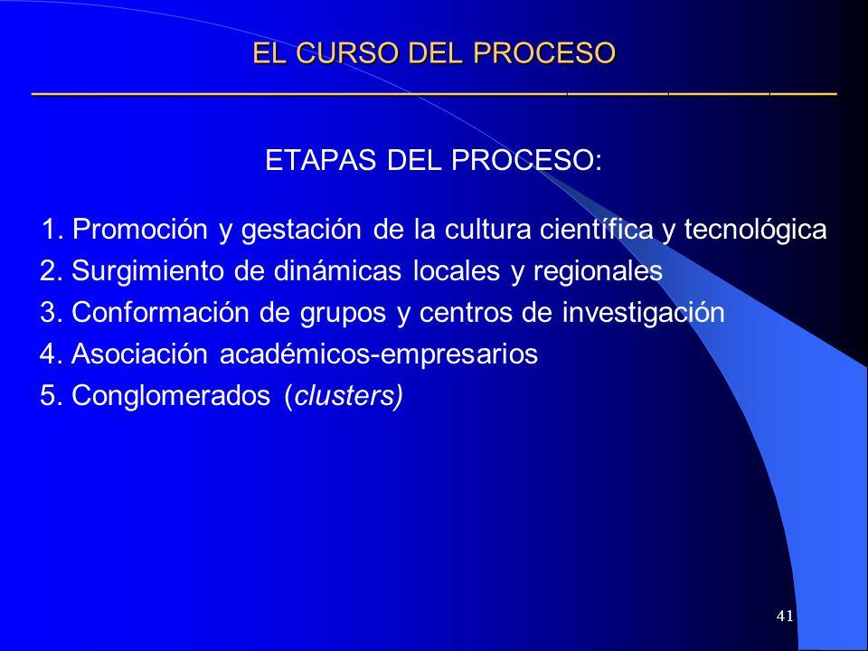 EL CURSO DEL PROCESO ————————————————————————
