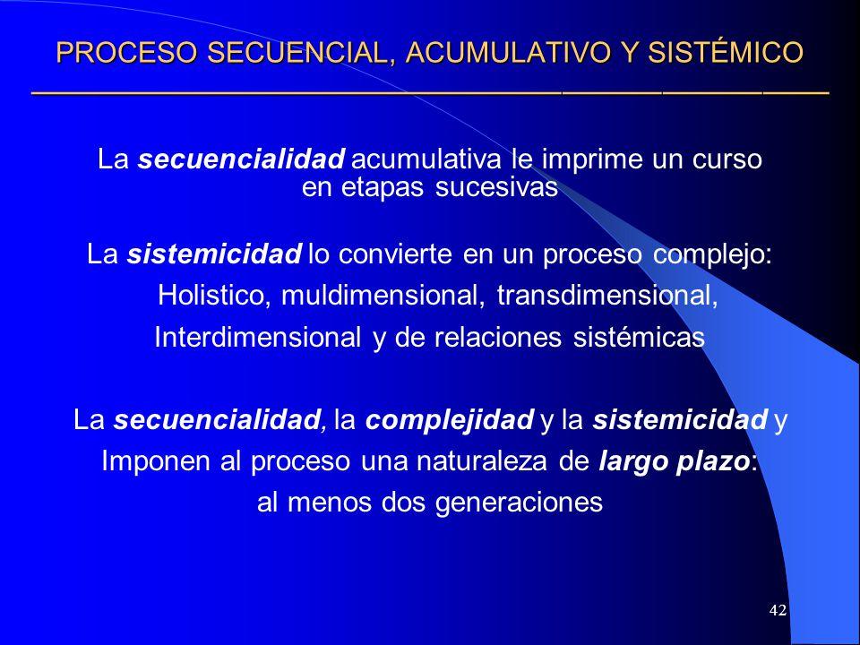 PROCESO SECUENCIAL, ACUMULATIVO Y SISTÉMICO ————————————————————————