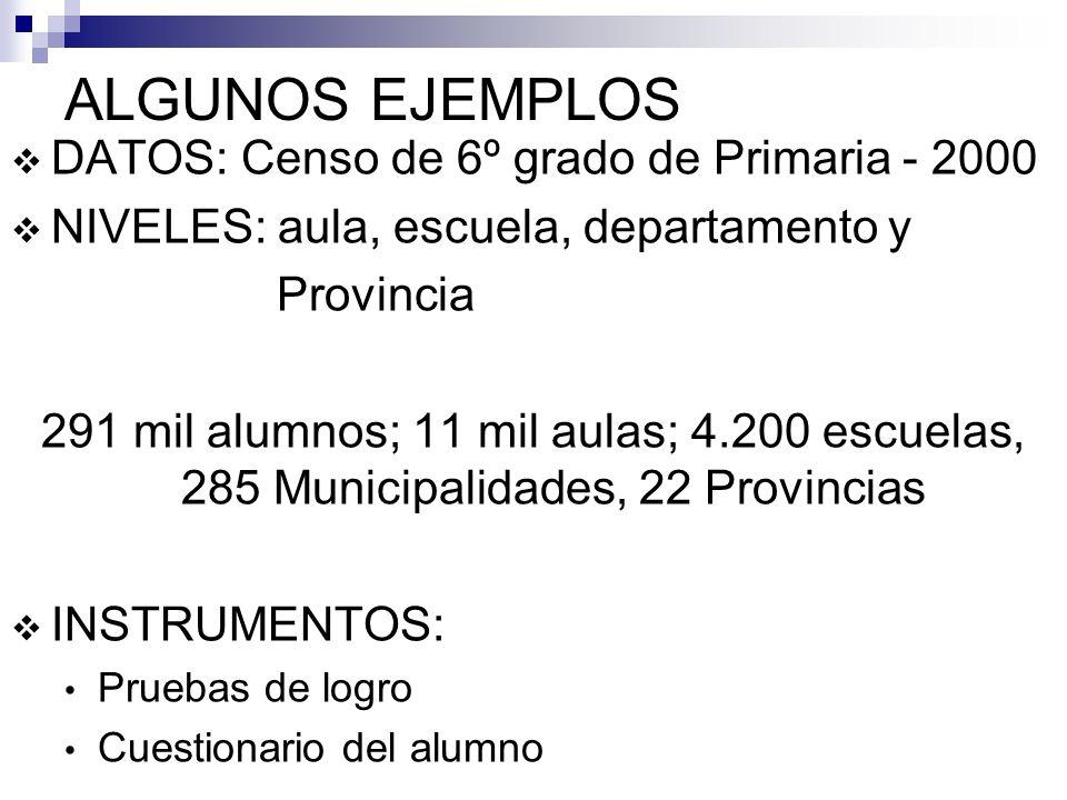ALGUNOS EJEMPLOS DATOS: Censo de 6º grado de Primaria - 2000