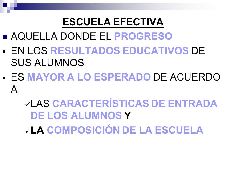 ESCUELA EFECTIVA AQUELLA DONDE EL PROGRESO. EN LOS RESULTADOS EDUCATIVOS DE SUS ALUMNOS. ES MAYOR A LO ESPERADO DE ACUERDO A.