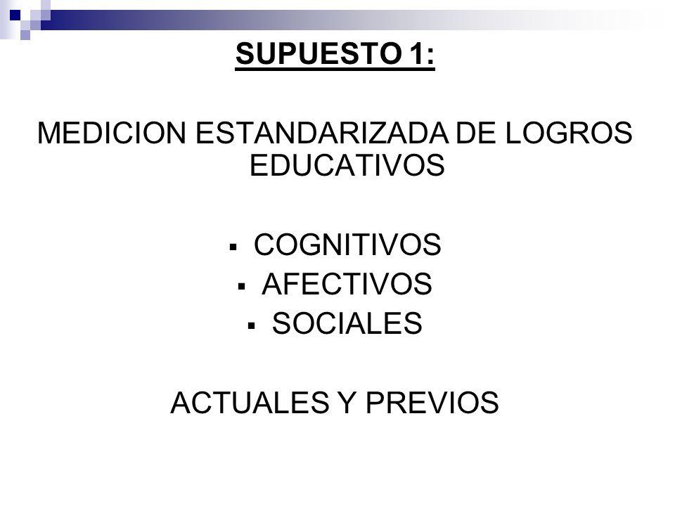 MEDICION ESTANDARIZADA DE LOGROS EDUCATIVOS