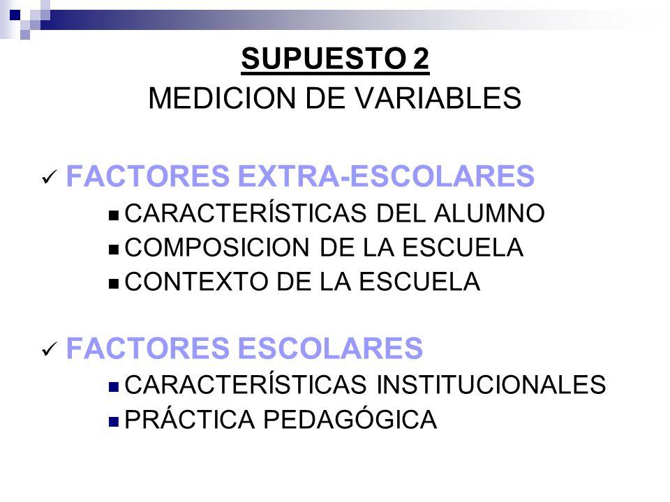 FACTORES EXTRA-ESCOLARES