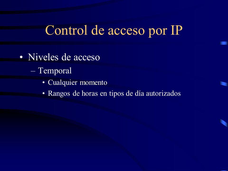 Control de acceso por IP
