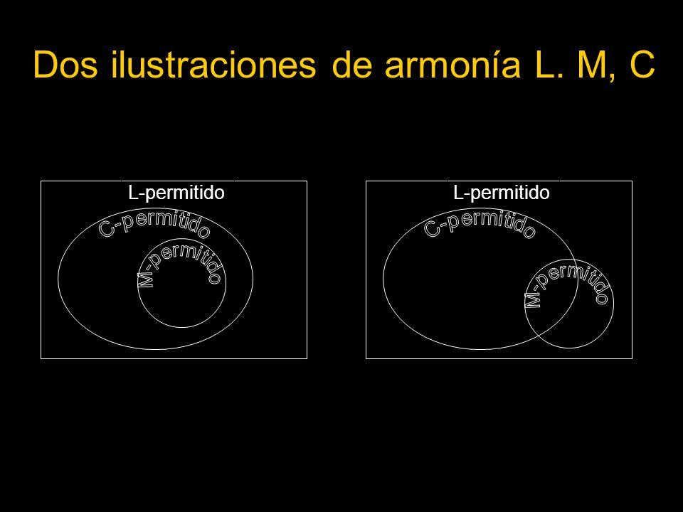 Dos ilustraciones de armonía L. M, C