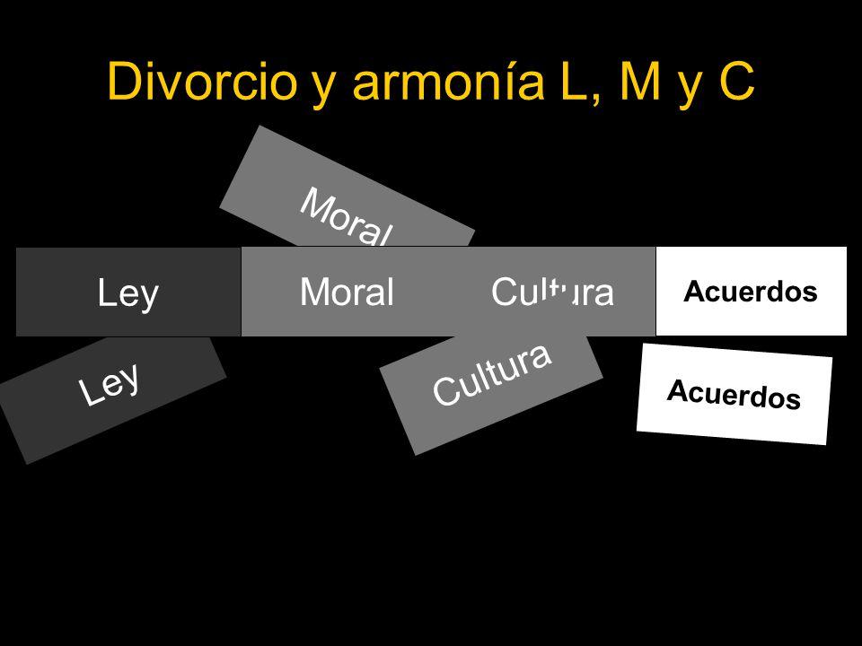 Divorcio y armonía L, M y C