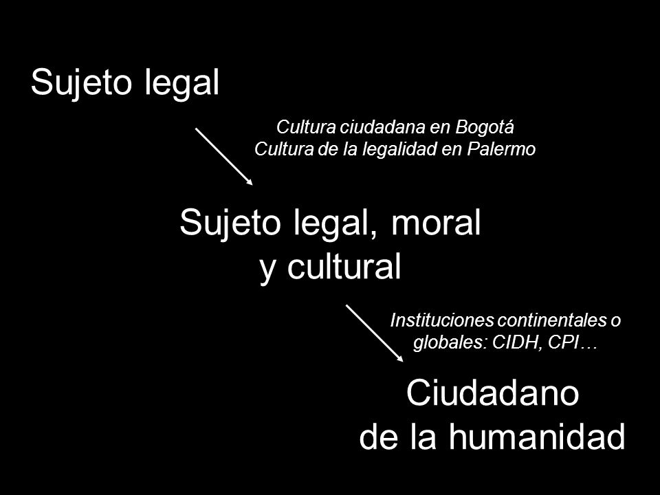 Sujeto legal, moral y cultural