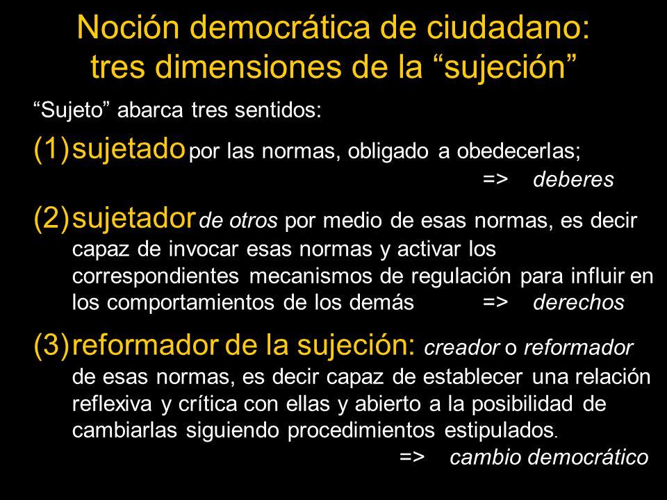 Noción democrática de ciudadano: tres dimensiones de la sujeción
