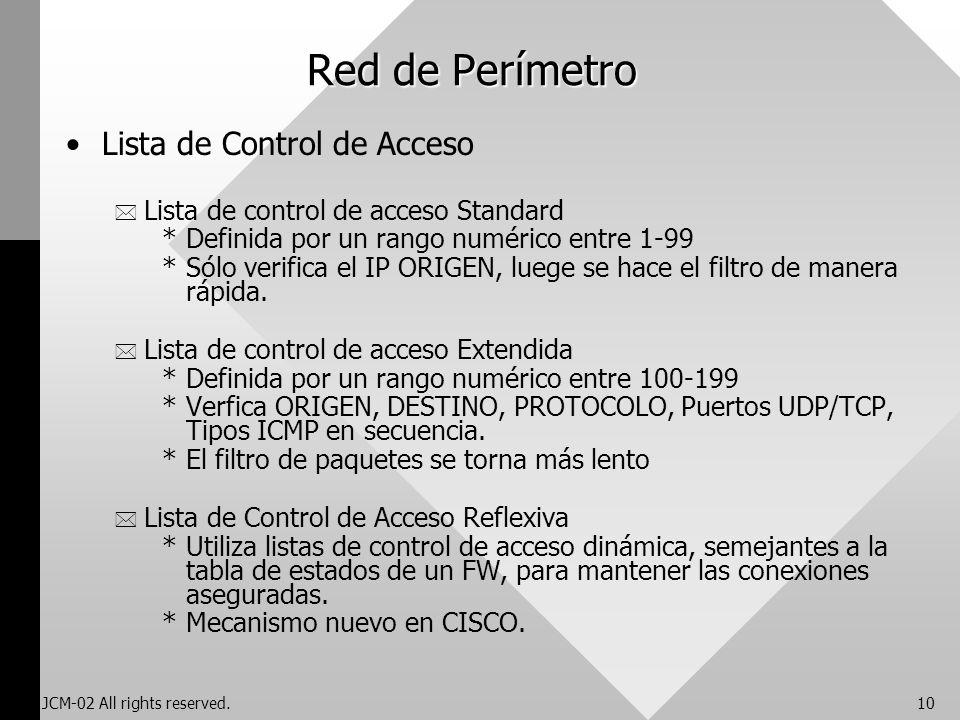 Red de Perímetro Lista de Control de Acceso