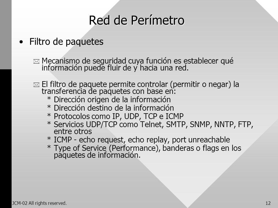 Red de Perímetro Filtro de paquetes