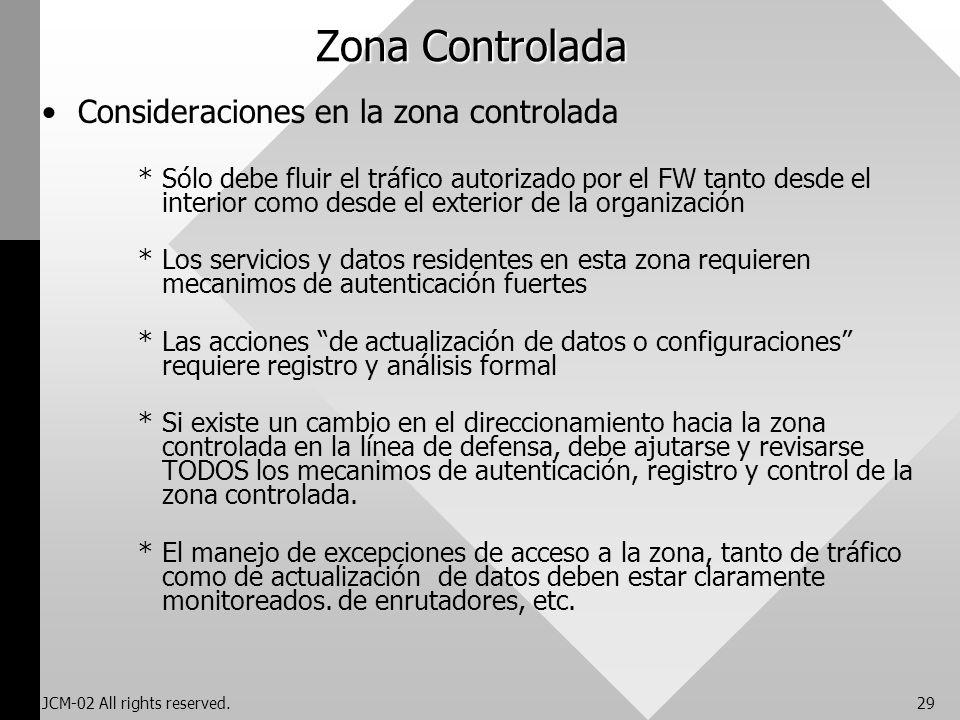 Zona Controlada Consideraciones en la zona controlada