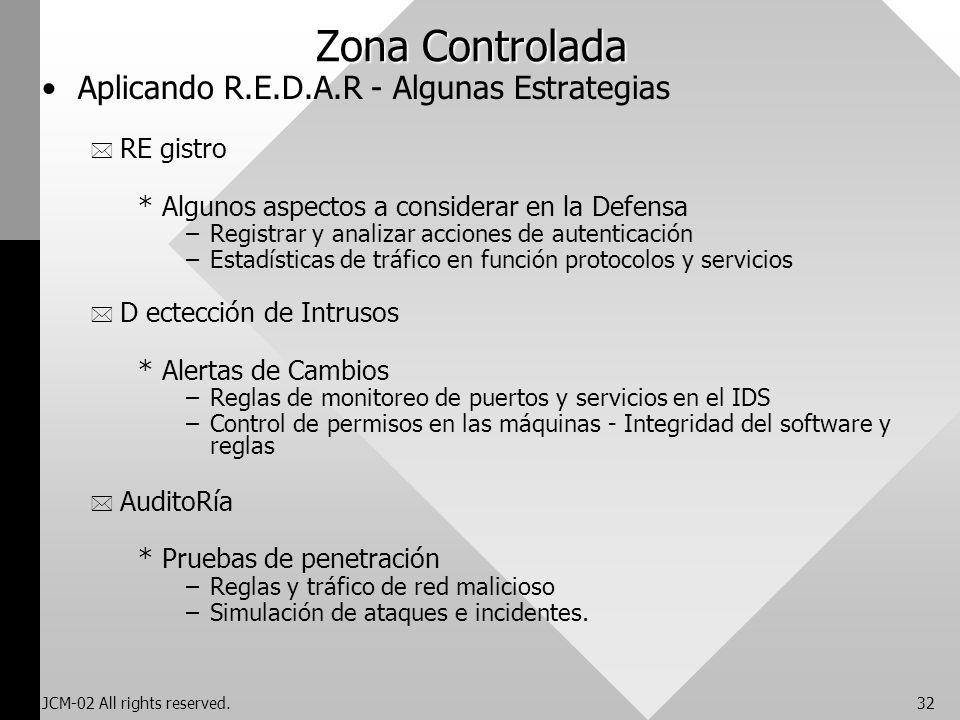 Zona Controlada Aplicando R.E.D.A.R - Algunas Estrategias RE gistro