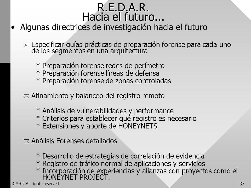 R.E.D.A.R. Hacia el futuro... Algunas directrices de investigación hacia el futuro.