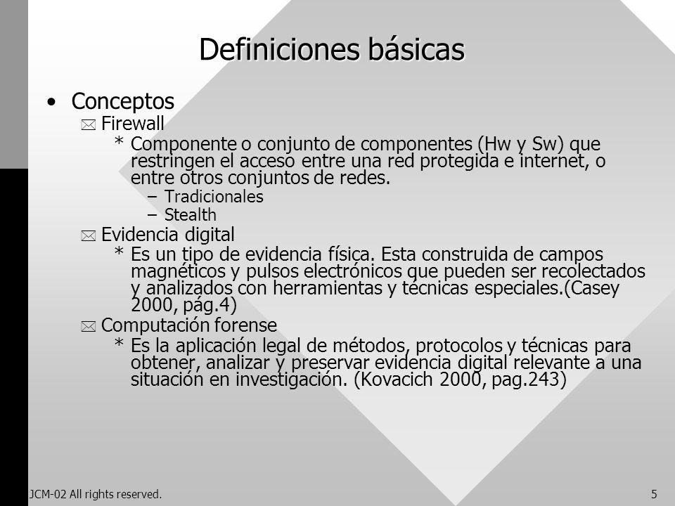 Definiciones básicas Conceptos Firewall
