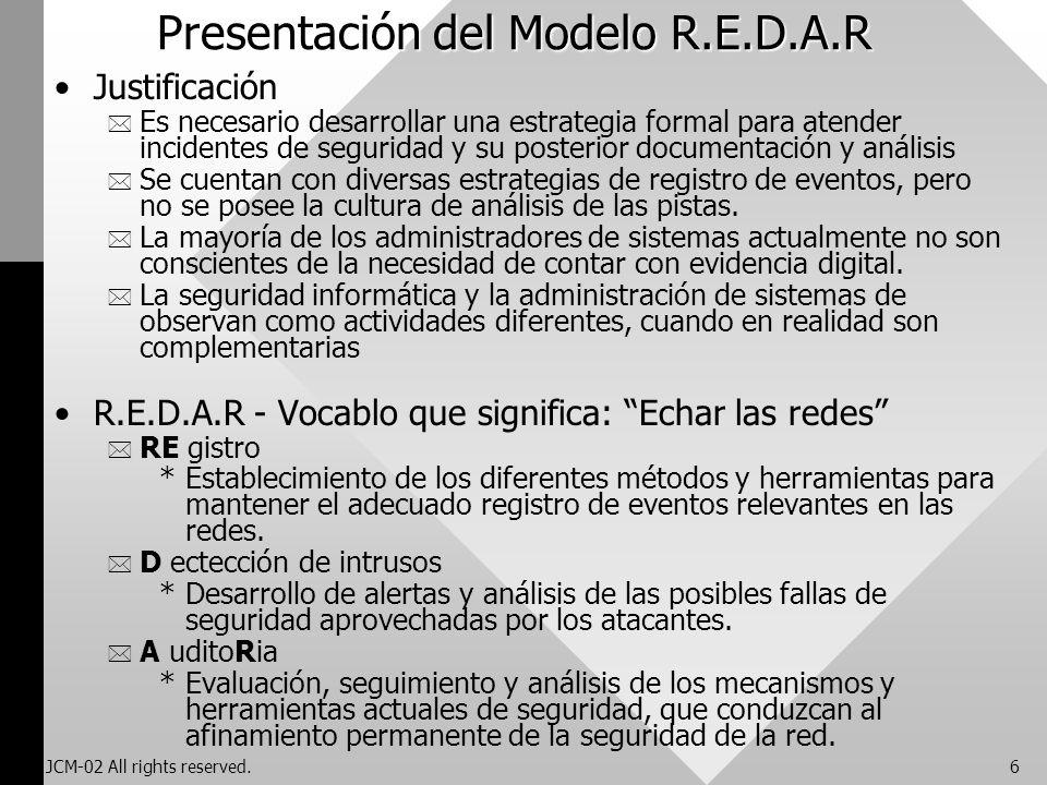 Presentación del Modelo R.E.D.A.R