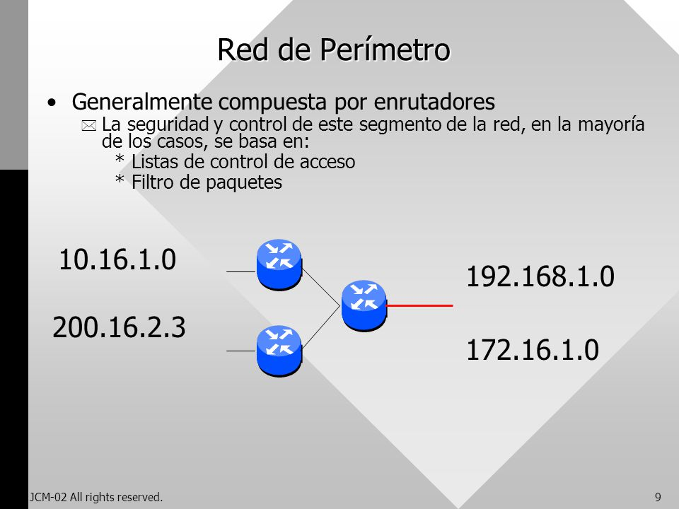 Red de Perímetro Generalmente compuesta por enrutadores. La seguridad y control de este segmento de la red, en la mayoría de los casos, se basa en:
