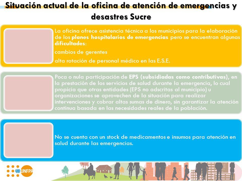 Situación actual de la oficina de atención de emergencias y desastres Sucre