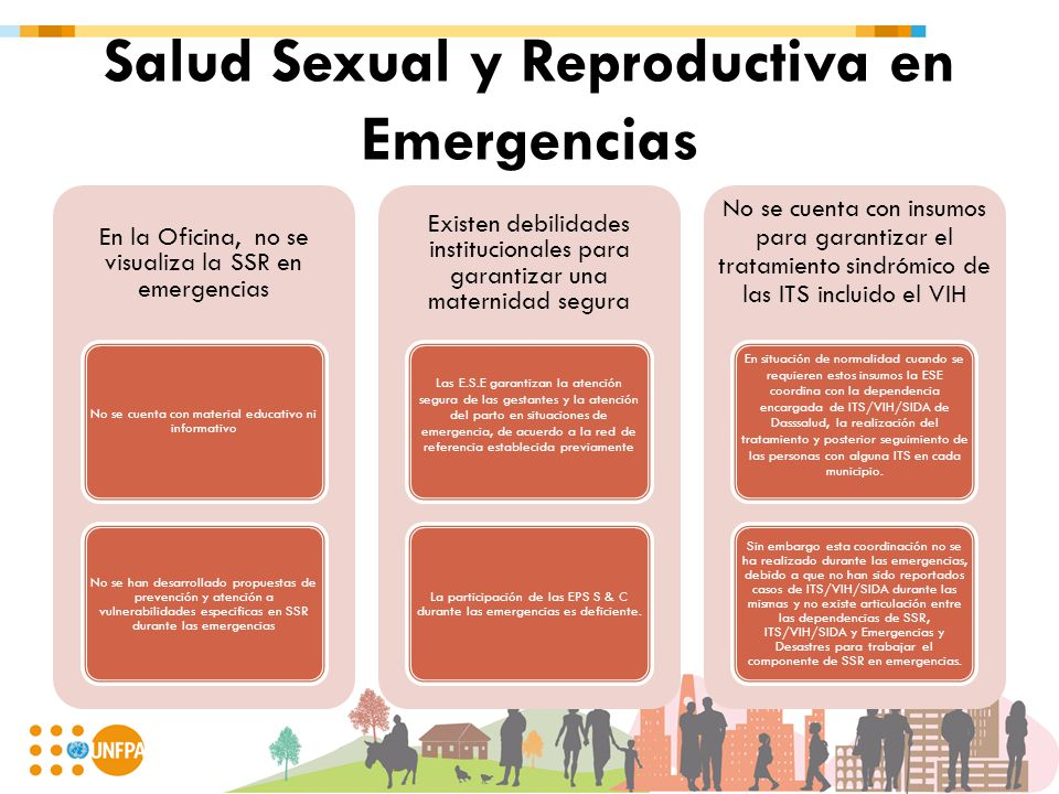 Salud Sexual y Reproductiva en Emergencias