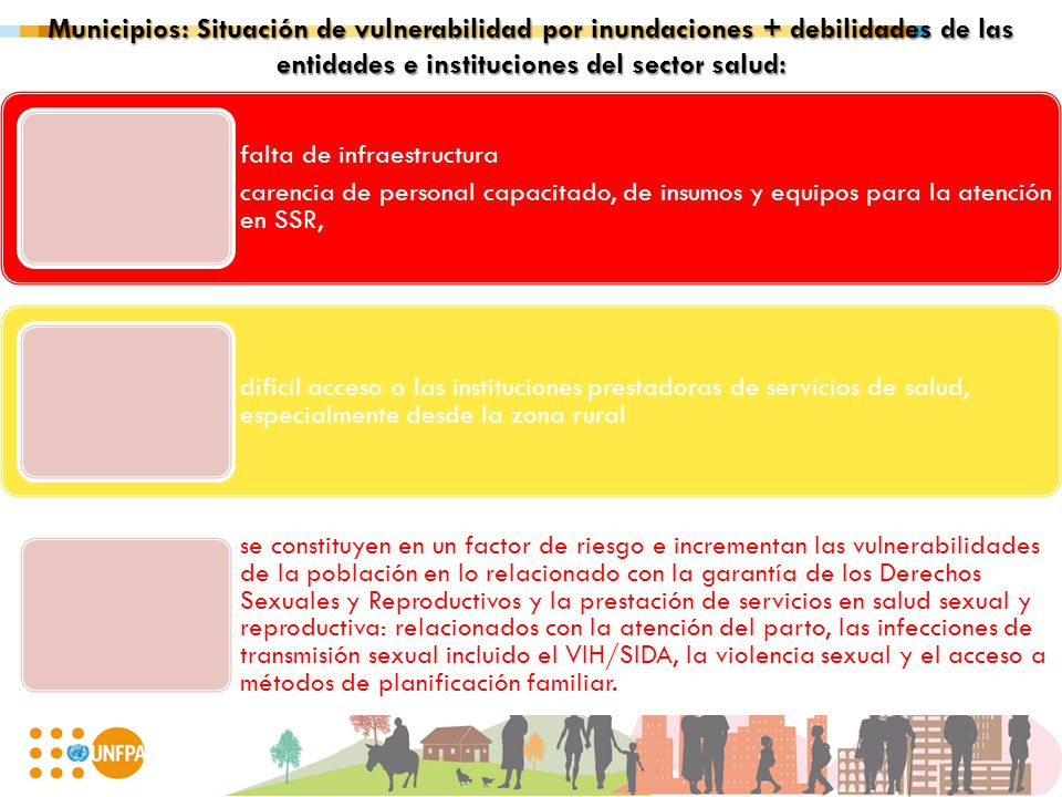 Municipios: Situación de vulnerabilidad por inundaciones + debilidades de las entidades e instituciones del sector salud: