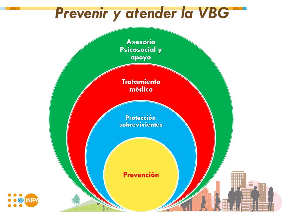 Prevenir y atender la VBG