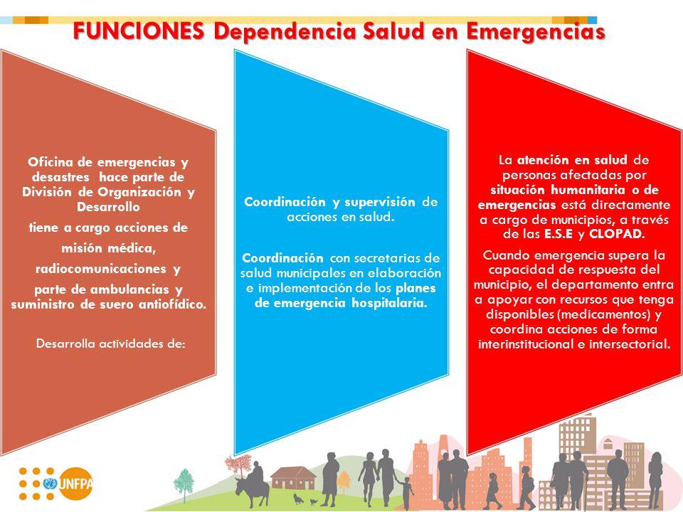 FUNCIONES Dependencia Salud en Emergencias