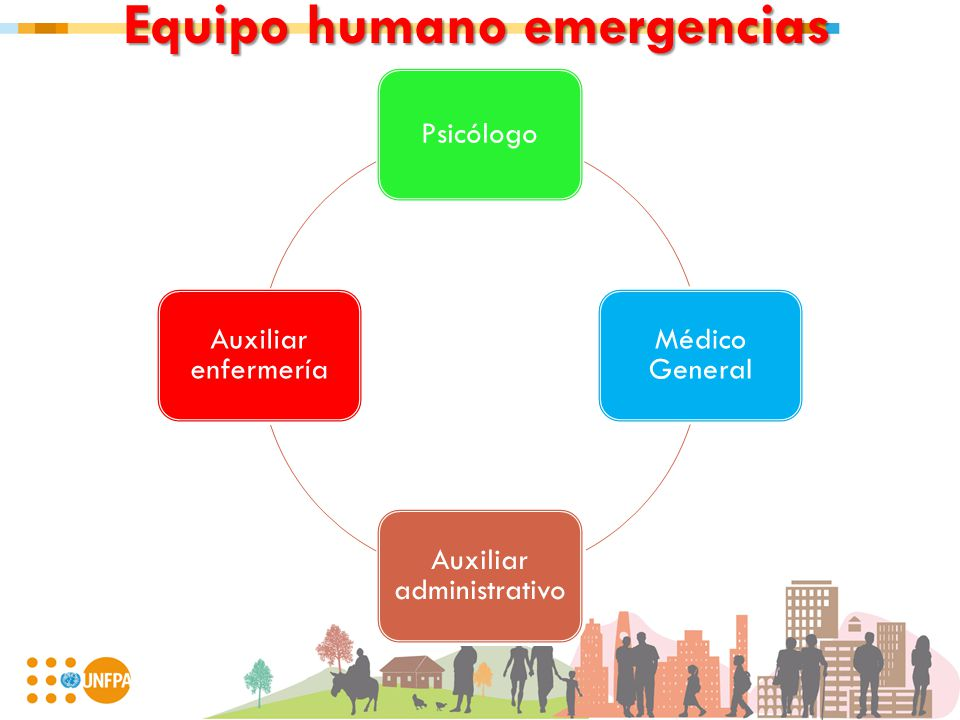 Equipo humano emergencias