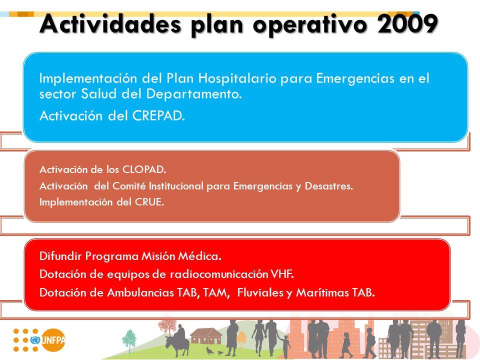 Actividades plan operativo 2009