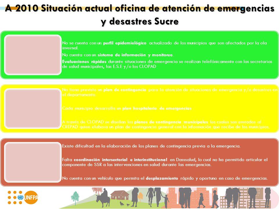 A 2010 Situación actual oficina de atención de emergencias y desastres Sucre