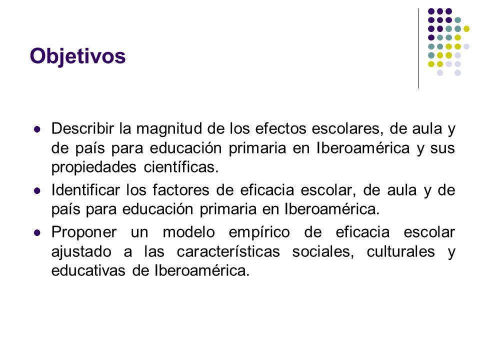 Objetivos Describir la magnitud de los efectos escolares, de aula y de país para educación primaria en Iberoamérica y sus propiedades científicas.