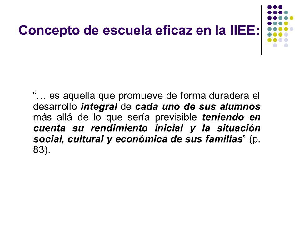 Concepto de escuela eficaz en la IIEE: