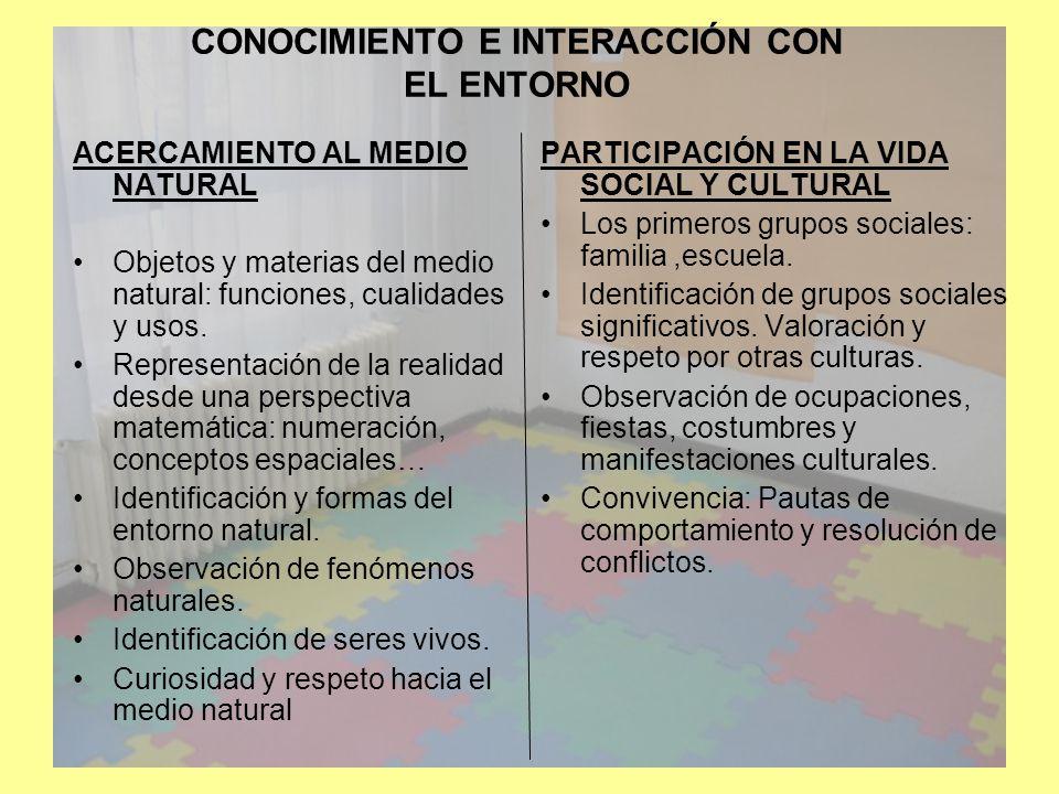 CONOCIMIENTO E INTERACCIÓN CON EL ENTORNO