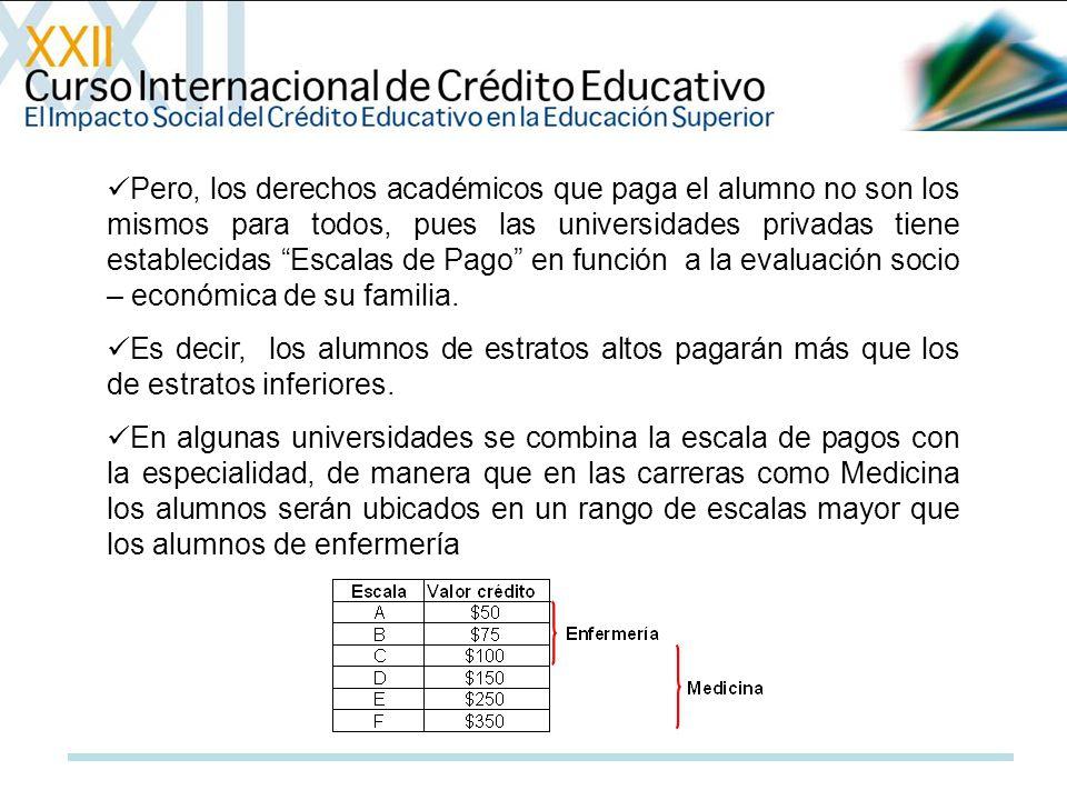 Pero, los derechos académicos que paga el alumno no son los mismos para todos, pues las universidades privadas tiene establecidas Escalas de Pago en función a la evaluación socio – económica de su familia.