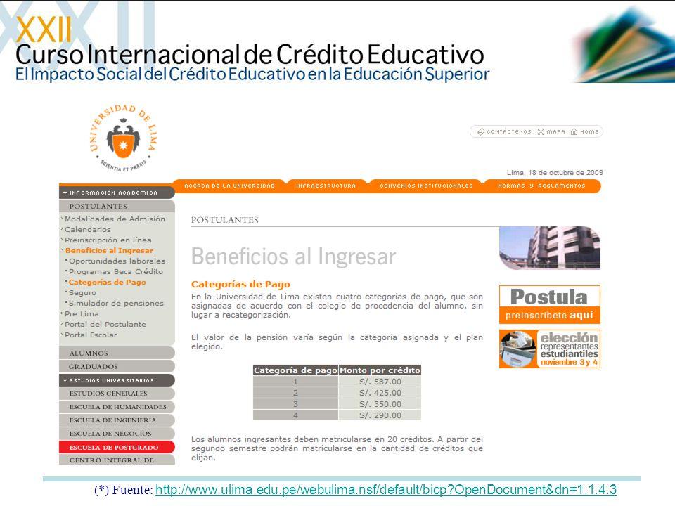 (. ) Fuente: http://www. ulima. edu. pe/webulima. nsf/default/bicp