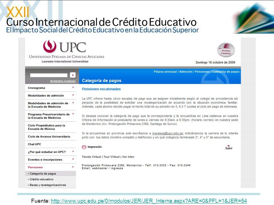 Fuente: http://www. upc. edu. pe/0/modulos/JER/JER_Interna. aspx