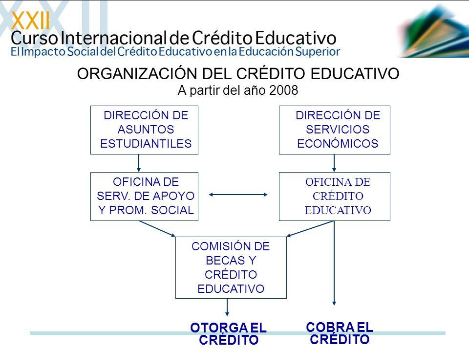 ORGANIZACIÓN DEL CRÉDITO EDUCATIVO A partir del año 2008