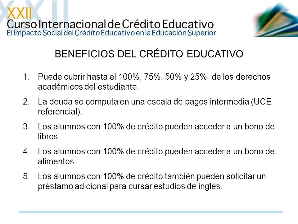 BENEFICIOS DEL CRÉDITO EDUCATIVO